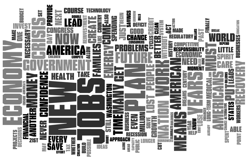 Text Cloud – President Barack Obama's American Recovery ...